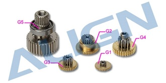 DS525 Servo Gear Set