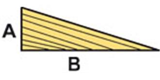 HO-3  Balsa Endleiste  7 x28 mm l=1.0m