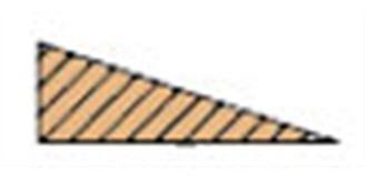 HO-3  Balsa Endleiste  8 x35 mm l=1.0m